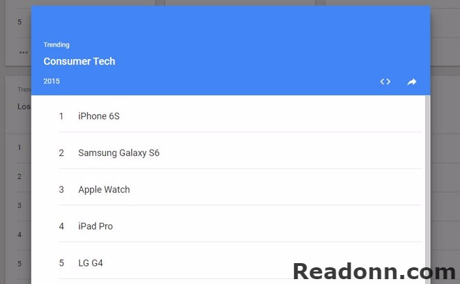 The year in Google searches: Top searches in 2015 is here