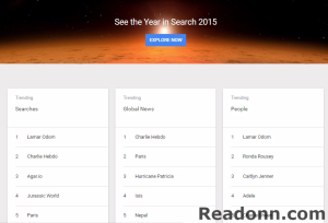 Top trending 2015 google searches